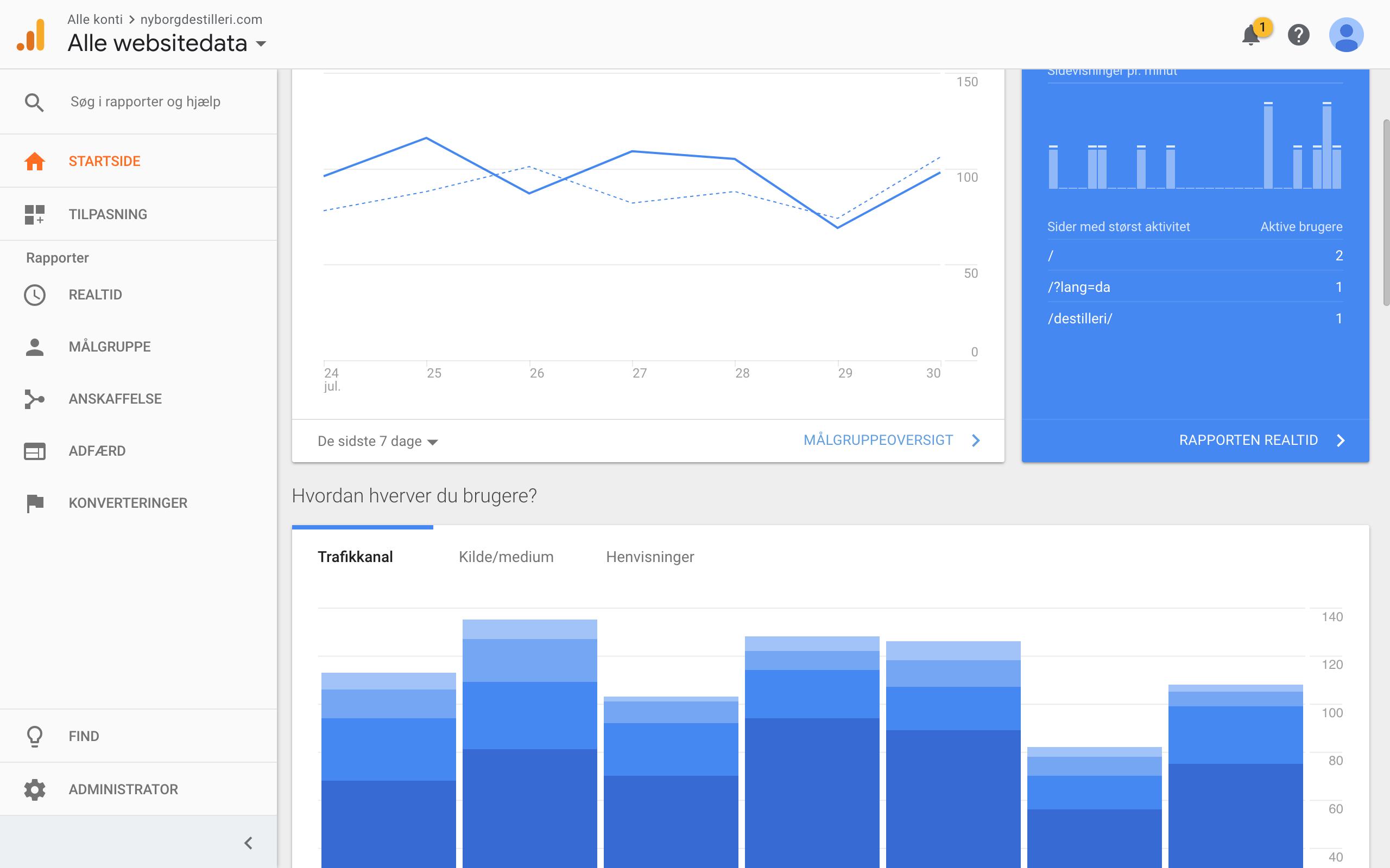 4 Info Google analytics kan give, udbytte af data og opsætning af Google Analytics